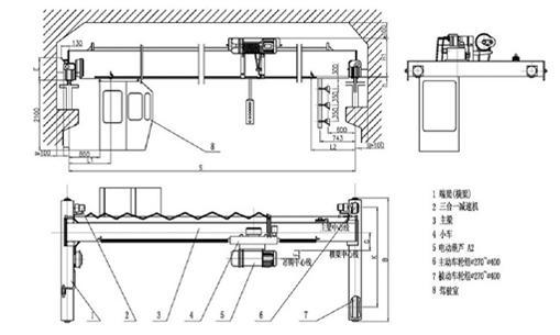 LDP单梁起重机